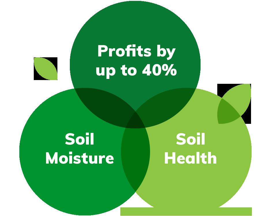 Agripower Fertiliser Products, Boosts Profits